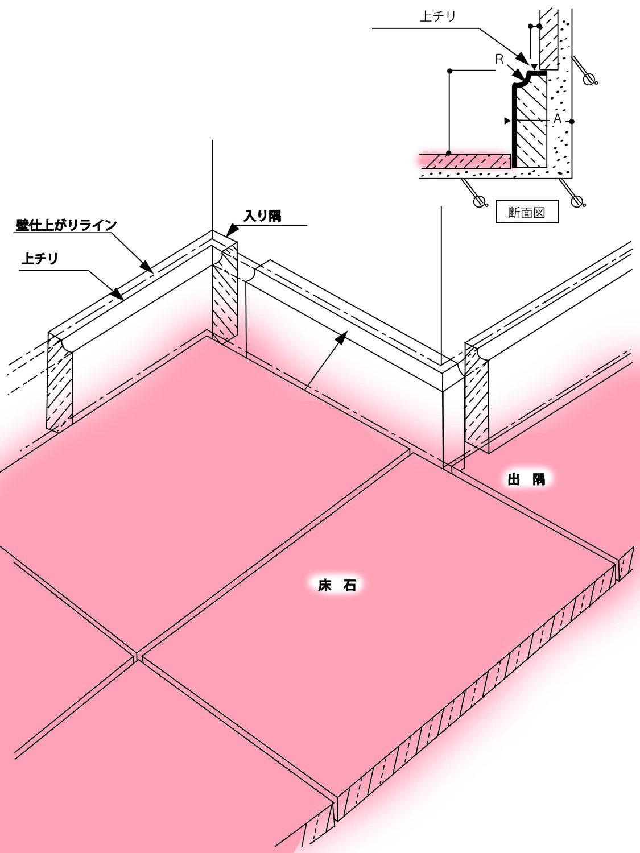 床(屋内床・磨き)