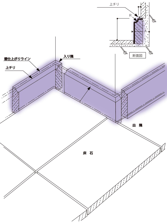 巾木イラスト図面
