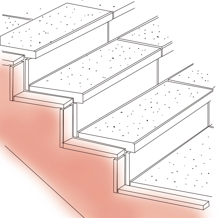 ササラ石(階段ささら石)